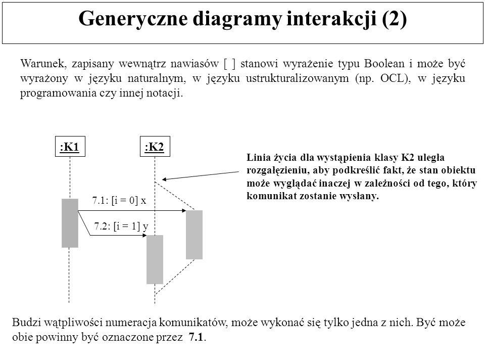 Generyczne diagramy interakcji (2) Warunek, zapisany wewnątrz nawiasów [ ] stanowi wyrażenie typu Boolean i może być wyrażony w języku naturalnym, w języku ustrukturalizowanym (np.