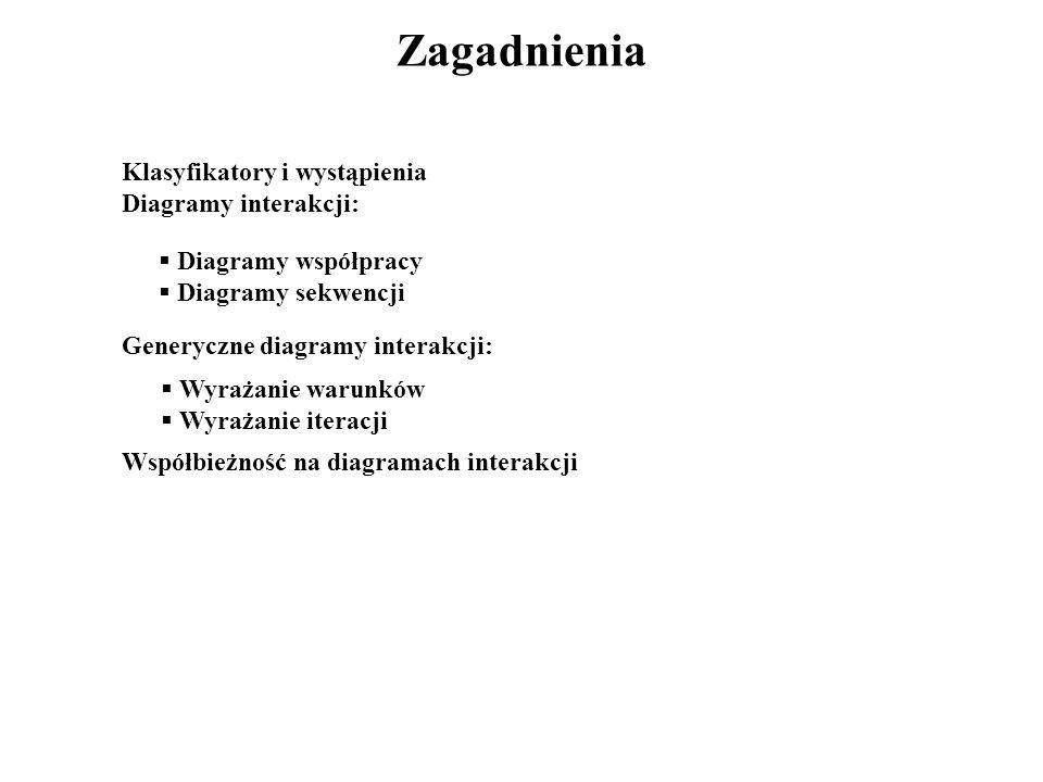 Zagadnienia Klasyfikatory i wystąpienia Diagramy interakcji:  Diagramy współpracy  Diagramy sekwencji Generyczne diagramy interakcji: Współbieżność