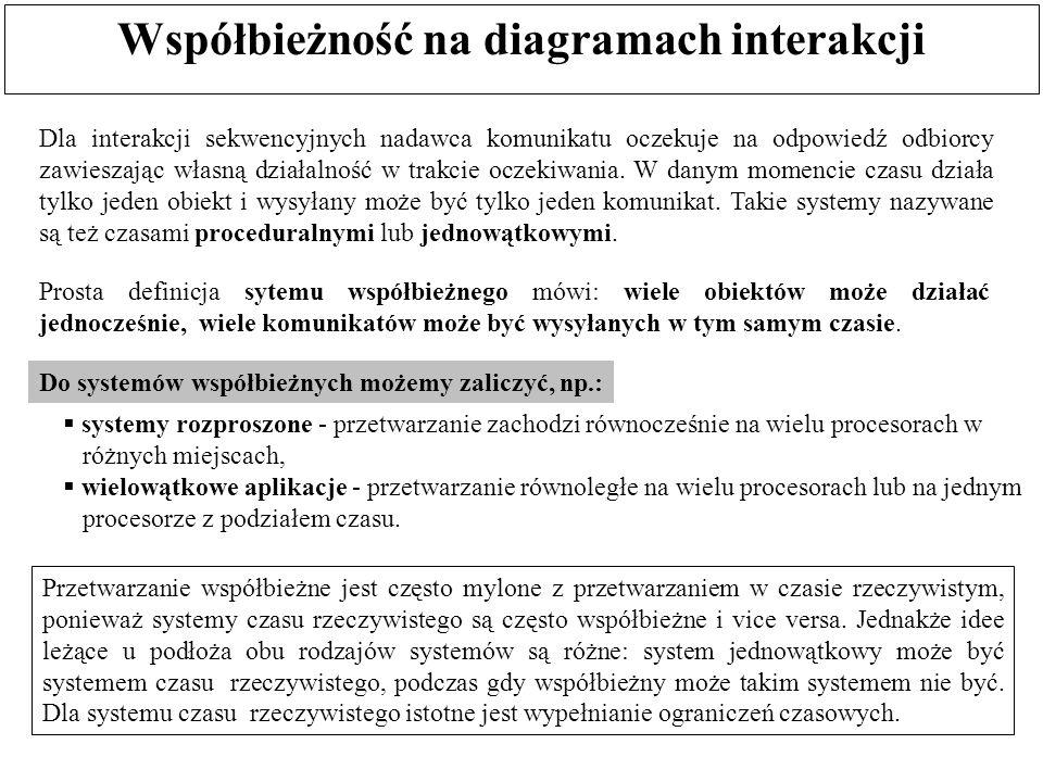 Współbieżność na diagramach interakcji Dla interakcji sekwencyjnych nadawca komunikatu oczekuje na odpowiedź odbiorcy zawieszając własną działalność w