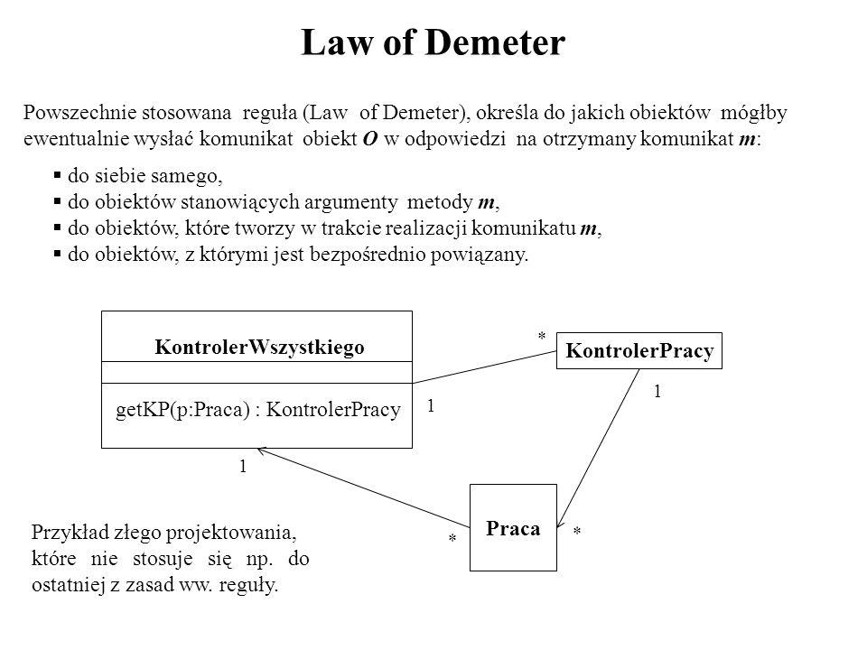 Law of Demeter Powszechnie stosowana reguła (Law of Demeter), określa do jakich obiektów mógłby ewentualnie wysłać komunikat obiekt O w odpowiedzi na