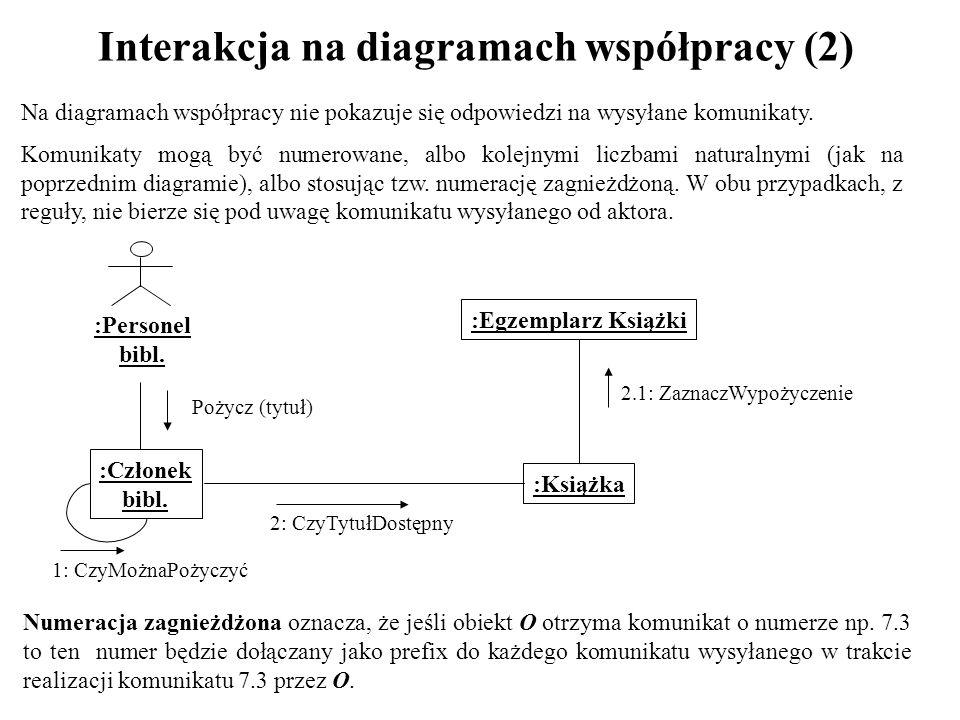 Interakcja na diagramach współpracy (2) Na diagramach współpracy nie pokazuje się odpowiedzi na wysyłane komunikaty. Komunikaty mogą być numerowane, a