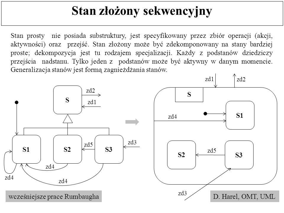 Stan złożony sekwencyjny Stan prosty nie posiada substruktury, jest specyfikowany przez zbiór operacji (akcji, aktywności) oraz przejść. Stan złożony