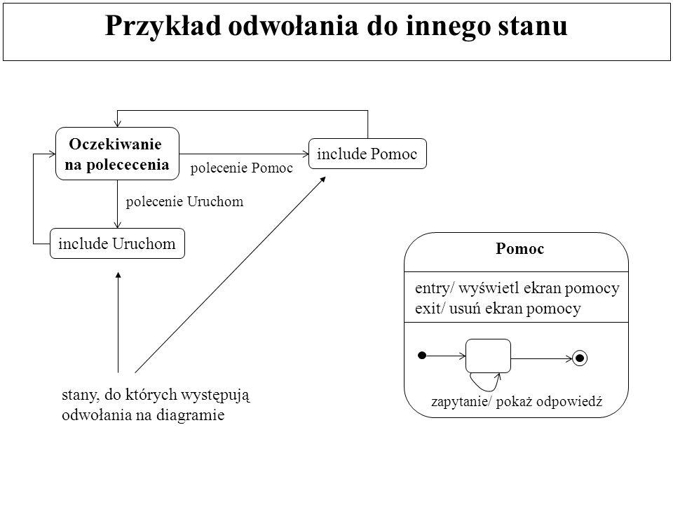 Przykład odwołania do innego stanu Oczekiwanie na polececenia include Pomoc include Uruchom polecenie Pomoc polecenie Uruchom Pomoc entry/ wyświetl ek