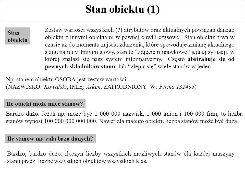 Stan obiektu (1) Np. stanem obiektu OSOBA jest zestaw wartości: (NAZWISKO: Kowalski, IMIĘ: Adam, ZATRUDNIONY_W: Firma 132435) Ile obiekt może mieć sta
