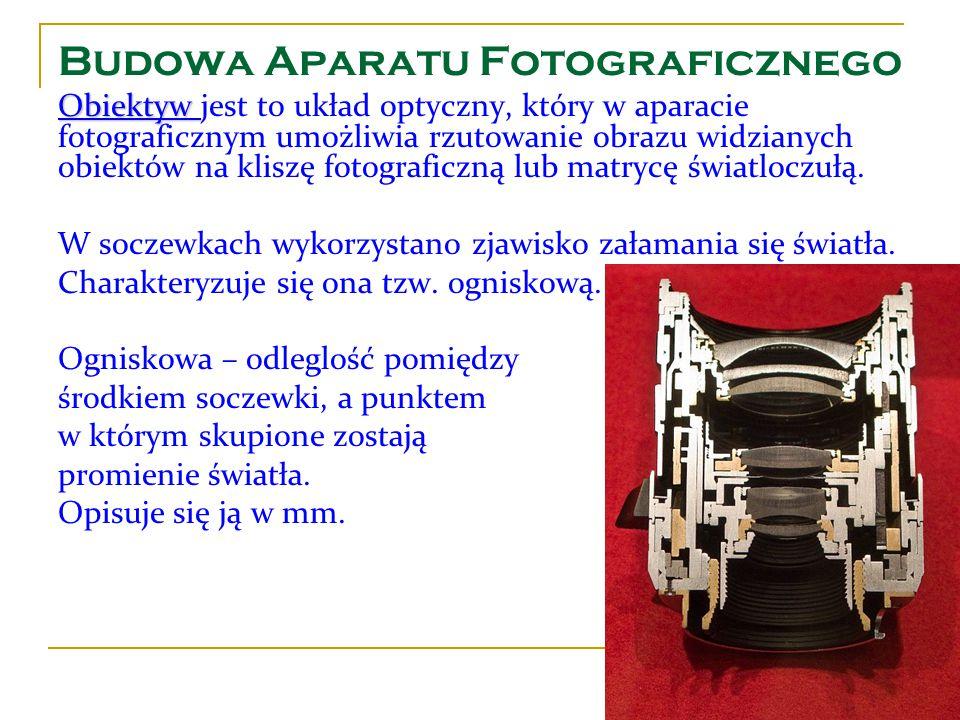 Budowa Aparatu Fotograficznego Obiektyw Obiektyw jest to układ optyczny, który w aparacie fotograficznym umożliwia rzutowanie obrazu widzianych obiekt