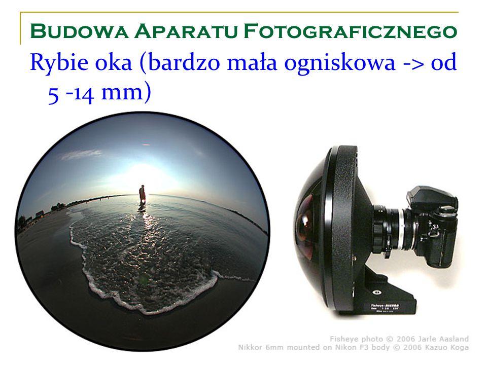 Budowa Aparatu Fotograficznego Rybie oka (bardzo mała ogniskowa -> 0d 5 -14 mm)