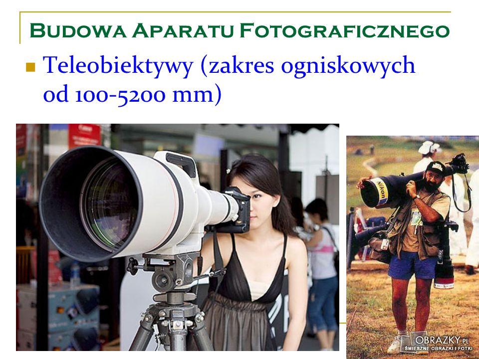 Budowa Aparatu Fotograficznego Teleobiektywy (zakres ogniskowych od 100-5200 mm)