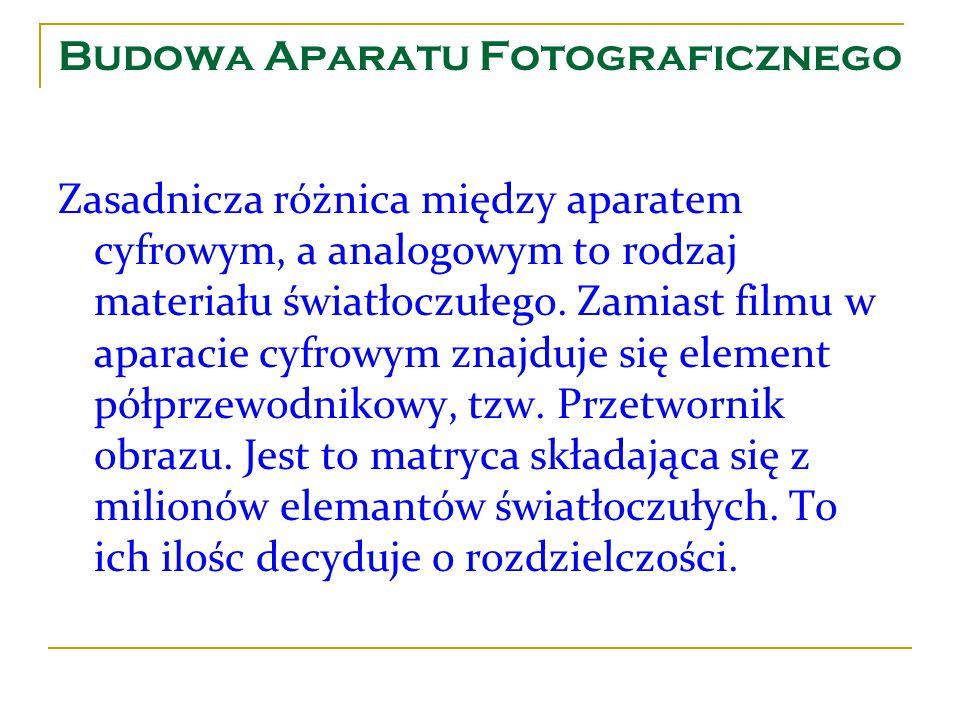 Budowa Aparatu Fotograficznego Zasadnicza różnica między aparatem cyfrowym, a analogowym to rodzaj materiału światłoczułego. Zamiast filmu w aparacie