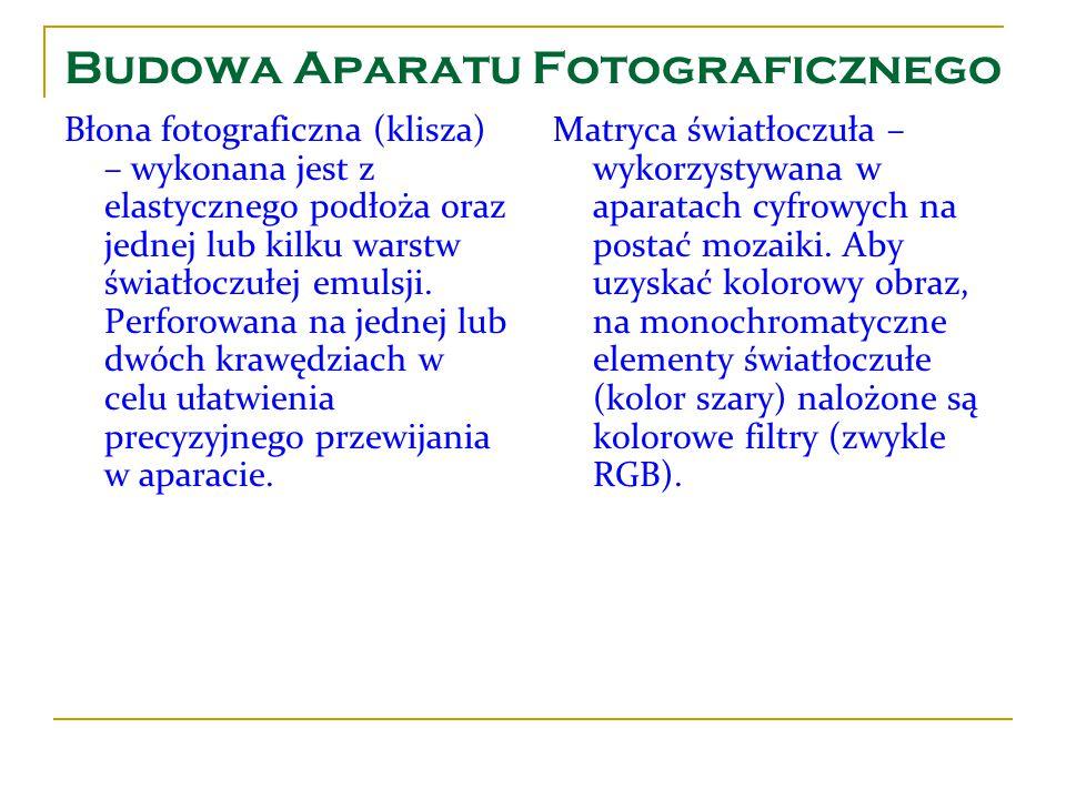 Budowa Aparatu Fotograficznego Błona fotograficzna (klisza) – wykonana jest z elastycznego podłoża oraz jednej lub kilku warstw światłoczułej emulsji.