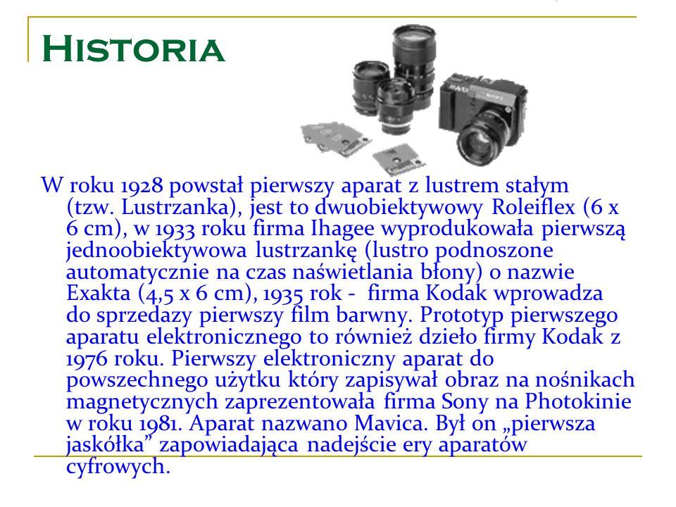 Historia W roku 1928 powstał pierwszy aparat z lustrem stałym (tzw. Lustrzanka), jest to dwuobiektywowy Roleiflex (6 x 6 cm), w 1933 roku firma Ihagee