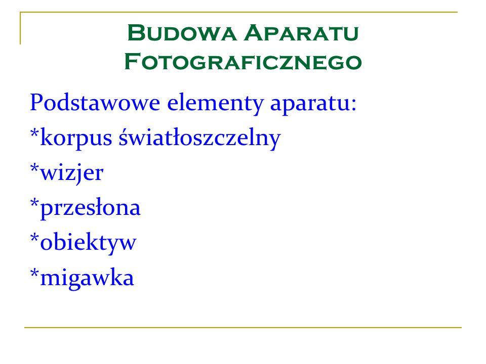 Budowa Aparatu Fotograficznego Podstawowe elementy aparatu: *korpus światłoszczelny *wizjer *przesłona *obiektyw *migawka