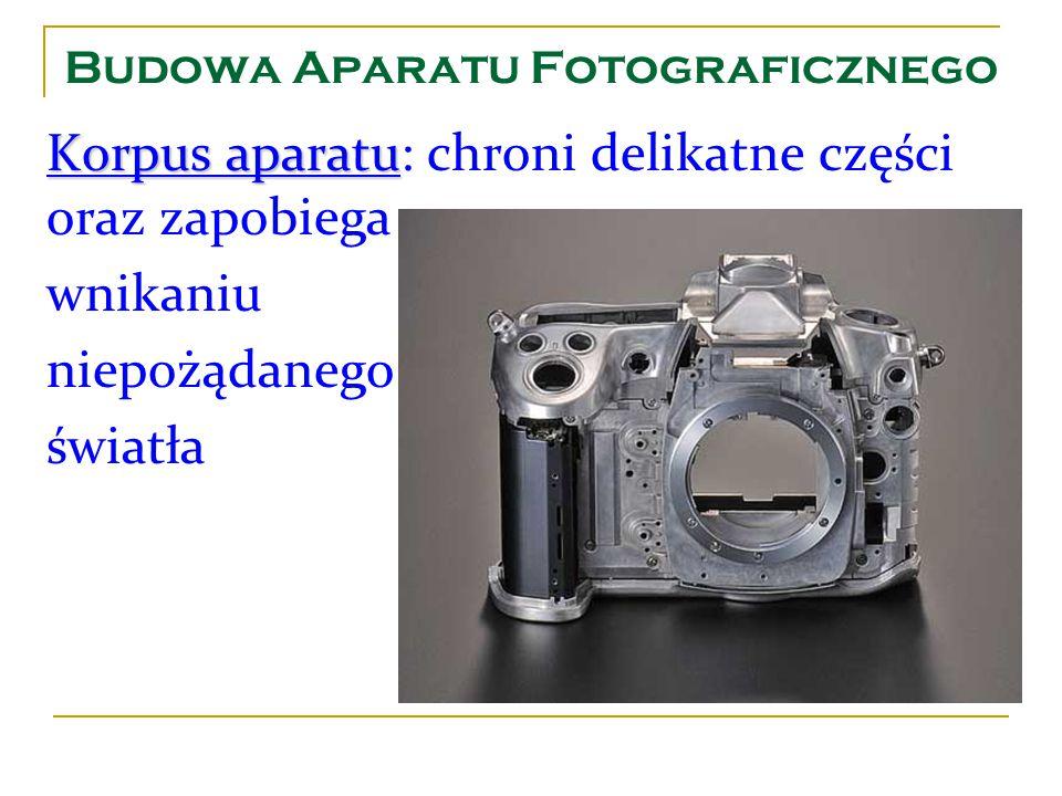 Korpus aparatu Korpus aparatu: chroni delikatne części oraz zapobiega wnikaniu niepożądanego światła Budowa Aparatu Fotograficznego