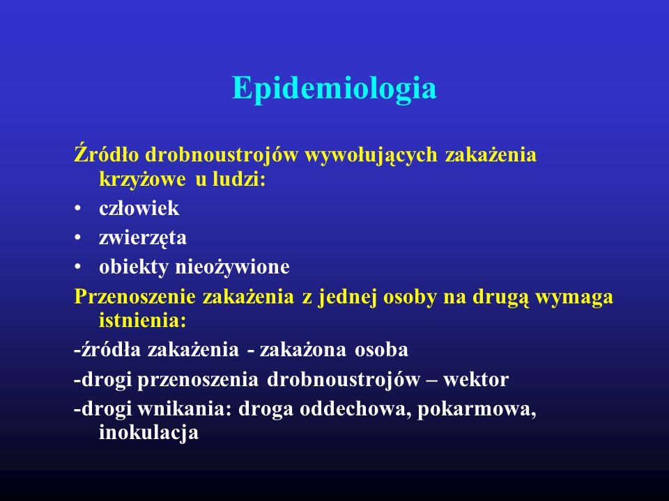Epidemiologia Źródło drobnoustrojów wywołujących zakażenia krzyżowe u ludzi: człowiek zwierzęta obiekty nieożywione Przenoszenie zakażenia z jednej os