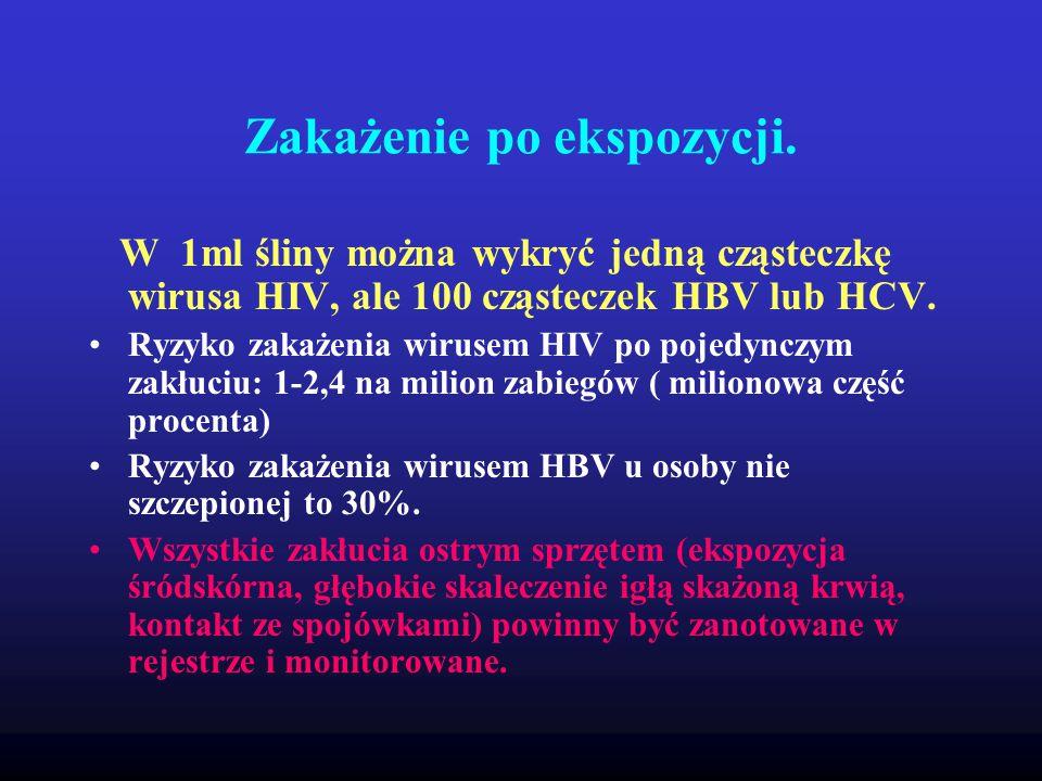 Zakażenie po ekspozycji. W 1ml śliny można wykryć jedną cząsteczkę wirusa HIV, ale 100 cząsteczek HBV lub HCV. Ryzyko zakażenia wirusem HIV po pojedyn