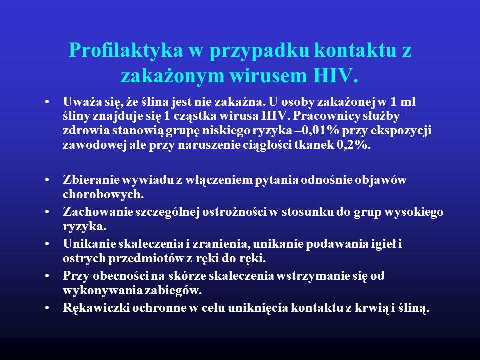 Profilaktyka w przypadku kontaktu z zakażonym wirusem HIV. Uważa się, że ślina jest nie zakaźna. U osoby zakażonej w 1 ml śliny znajduje się 1 cząstka