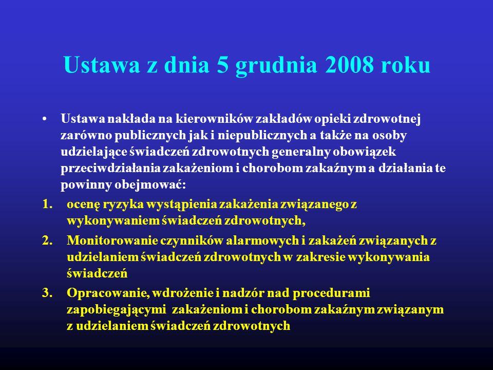 Ustawa z dnia 5 grudnia 2008 roku Ustawa nakłada na kierowników zakładów opieki zdrowotnej zarówno publicznych jak i niepublicznych a także na osoby u