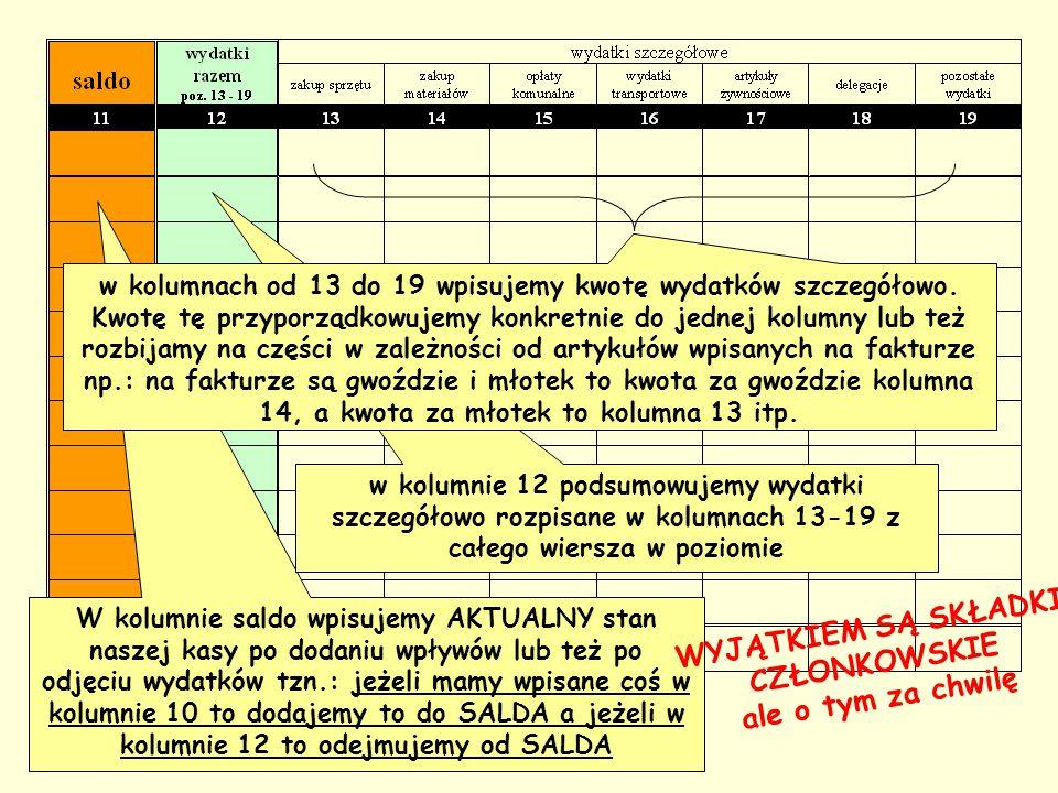 W kolumnie saldo wpisujemy AKTUALNY stan naszej kasy po dodaniu wpływów lub też po odjęciu wydatków tzn.: jeżeli mamy wpisane coś w kolumnie 10 to dodajemy to do SALDA a jeżeli w kolumnie 12 to odejmujemy od SALDA w kolumnie 12 podsumowujemy wydatki szczegółowo rozpisane w kolumnach 13-19 z całego wiersza w poziomie w kolumnach od 13 do 19 wpisujemy kwotę wydatków szczegółowo.