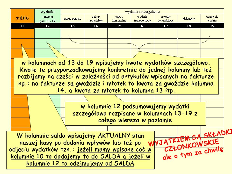 Suma kolumn 13-19 powinna dać kolumnę 12.Suma kolumn 4-9 powinna dać kolumnę 10.