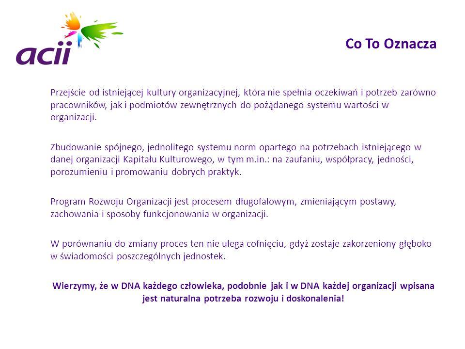 Etapy Programu Rozwoju Organizacji I.Zaangażowanie osób decyzyjnych w organizacji .
