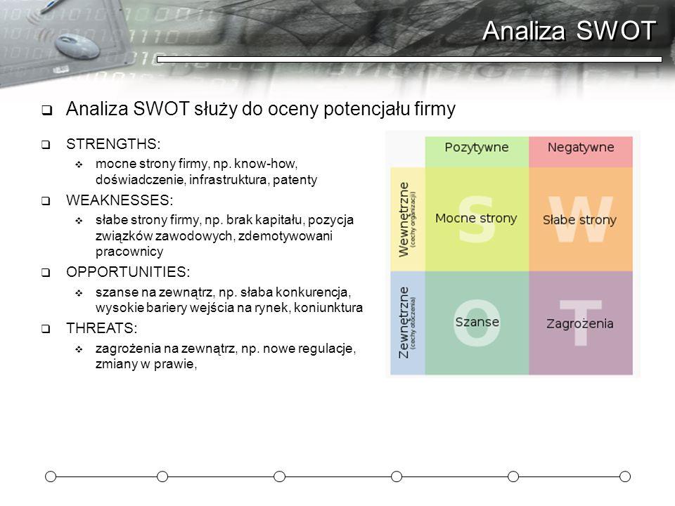 Analiza SWOT  Analiza SWOT służy do oceny potencjału firmy  STRENGTHS:  mocne strony firmy, np. know-how, doświadczenie, infrastruktura, patenty 