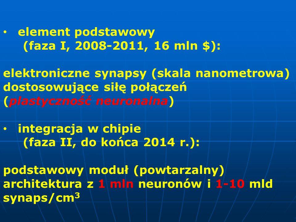 element podstawowy (faza I, 2008-2011, 16 mln $): elektroniczne synapsy (skala nanometrowa) dostosowujące siłę połączeń (plastyczność neuronalna) integracja w chipie (faza II, do końca 2014 r.): podstawowy moduł (powtarzalny) architektura z 1 mln neuronów i 1-10 mld synaps/cm 3