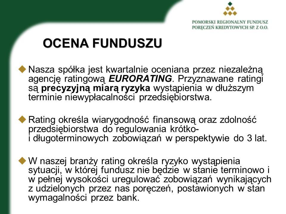 OCENA FUNDUSZU  Nasza spółka jest kwartalnie oceniana przez niezależną agencję ratingową EURORATING.