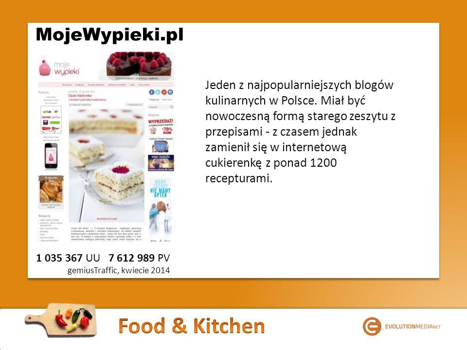 MojeWypieki.pl Jeden z najpopularniejszych blogów kulinarnych w Polsce.