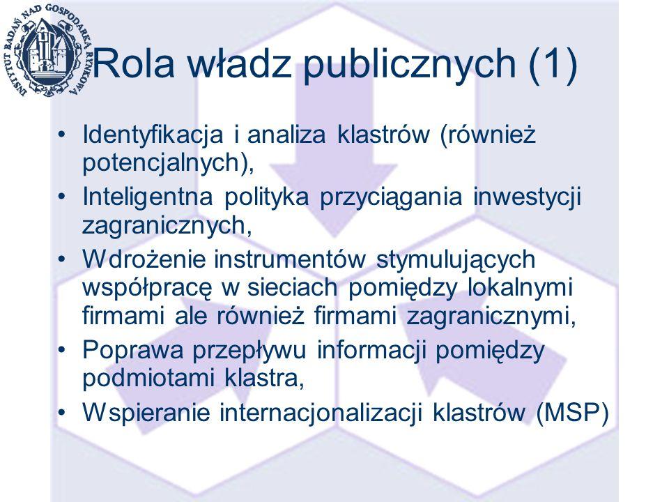 Kliknij, aby edytować styl wzorca tytułu Kliknij, aby edytować styl wzorca podtytułu 7 Rola władz publicznych (2) Tworzenie odpowiednich warunków (administracyjnych, regulacyjnych) dla powstawania innowacyjnych klastrów i dyfuzji innowacji, Wspieranie dostępu do specyficznej dla klastra infrastruktury, Rozwój zasobów ludzkich, kształcenie pracowników, Promowanie innowacyjności i przedsiębiorczości, Kreowanie innowacyjnego popytu (np.