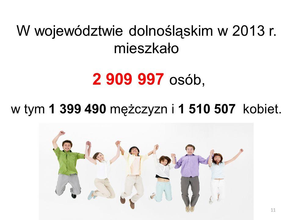11 W województwie dolnośląskim w 2013 r. mieszkało 2 909 997 osób, w tym 1 399 490 mężczyzn i 1 510 507 kobiet.