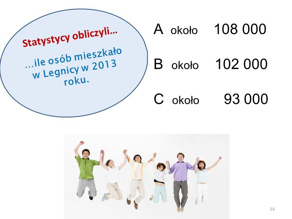 Statystycy obliczyli… …ile osób mieszkało w Legnicy w 2013 roku. 14 A około 108 000 B około 102 000 C około 93 000