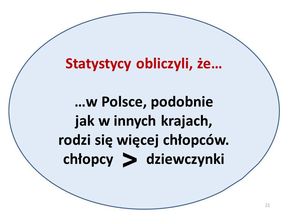 Statystycy obliczyli, że… …w Polsce, podobnie jak w innych krajach, rodzi się więcej chłopców. chłopcy dziewczynki 21 >
