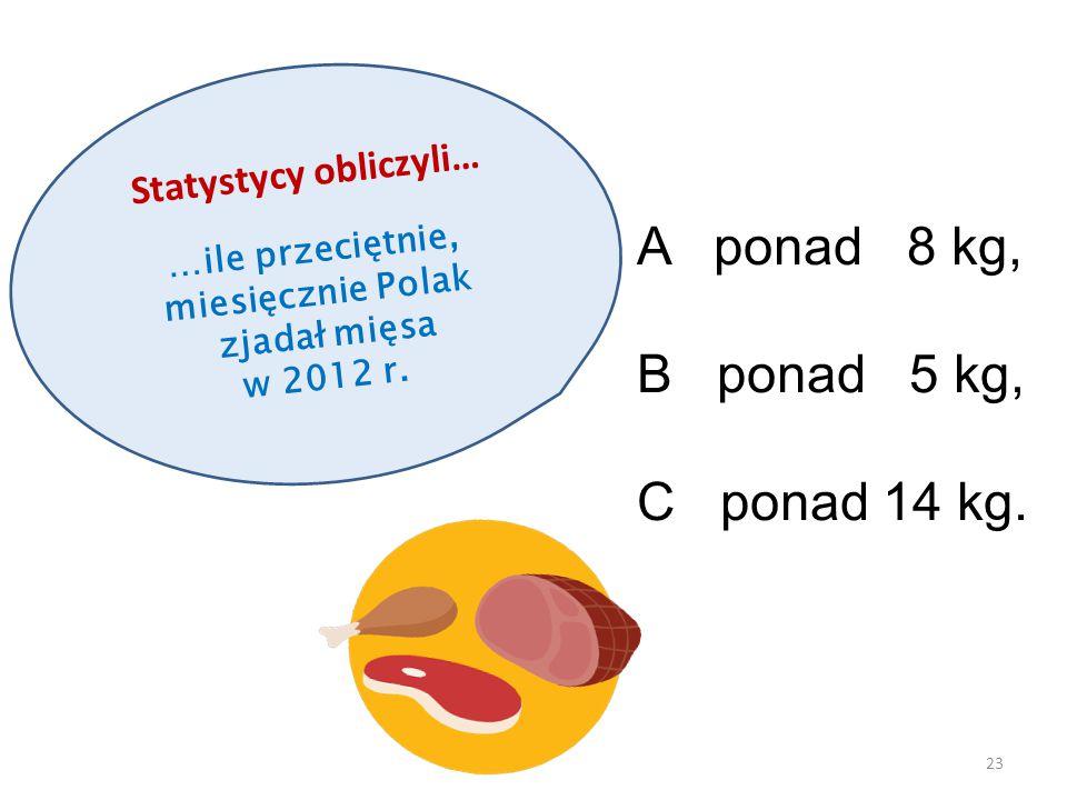 Statystycy obliczyli… …ile przeciętnie, miesięcznie Polak zjadał mięsa w 2012 r. 23 A ponad 8 kg, B ponad 5 kg, C ponad 14 kg.