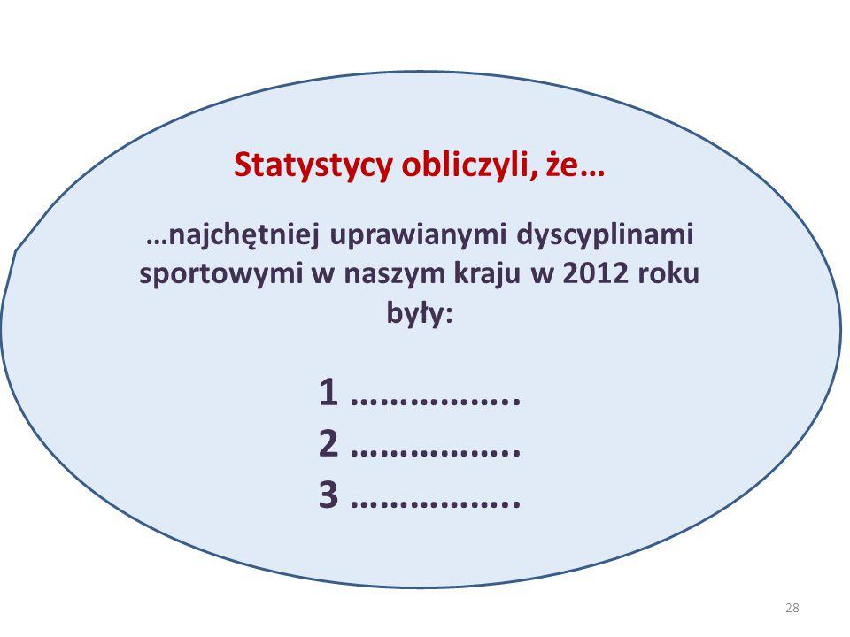 Statystycy obliczyli, że… …najchętniej uprawianymi dyscyplinami sportowymi w naszym kraju w 2012 roku były: 1 …………….. 2 …………….. 3 …………….. 28