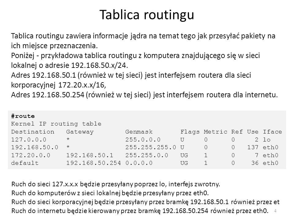 Tablica routingu 4 Tablica routingu zawiera informacje jądra na temat tego jak przesyłać pakiety na ich miejsce przeznaczenia. Poniżej - przykładowa t