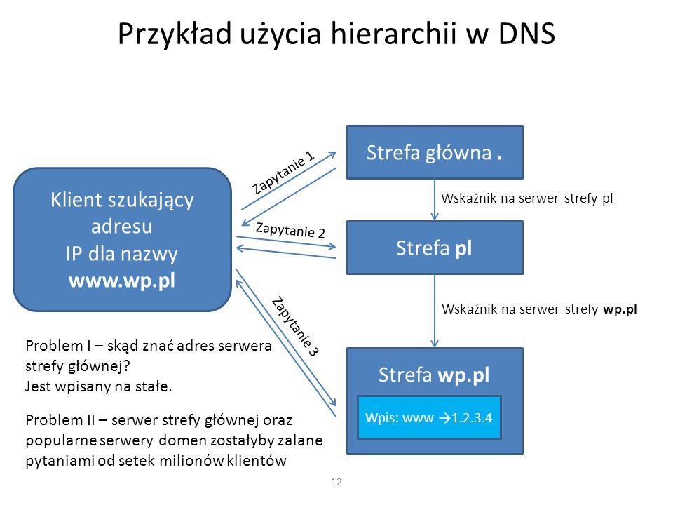 12 Przykład użycia hierarchii w DNS Klient szukający adresu IP dla nazwy www.wp.pl Strefa główna. Strefa pl Strefa wp.pl Wpis: www →1.2.3.4 Zapytanie