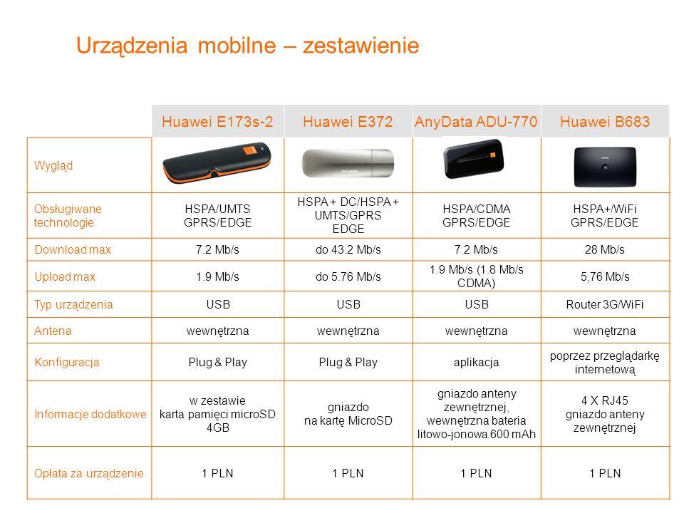 Urządzenia mobilne – zestawienie Huawei E173s-2Huawei E372AnyData ADU-770Huawei B683 Wygląd Obsługiwane technologie HSPA/UMTS GPRS/EDGE HSPA + DC/HSPA