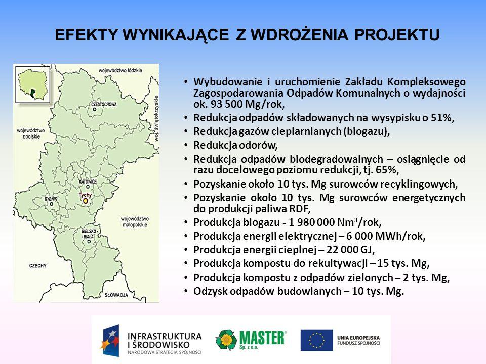 EFEKTY WYNIKAJĄCE Z WDROŻENIA PROJEKTU Wybudowanie i uruchomienie Zakładu Kompleksowego Zagospodarowania Odpadów Komunalnych o wydajności ok. 93 500 M