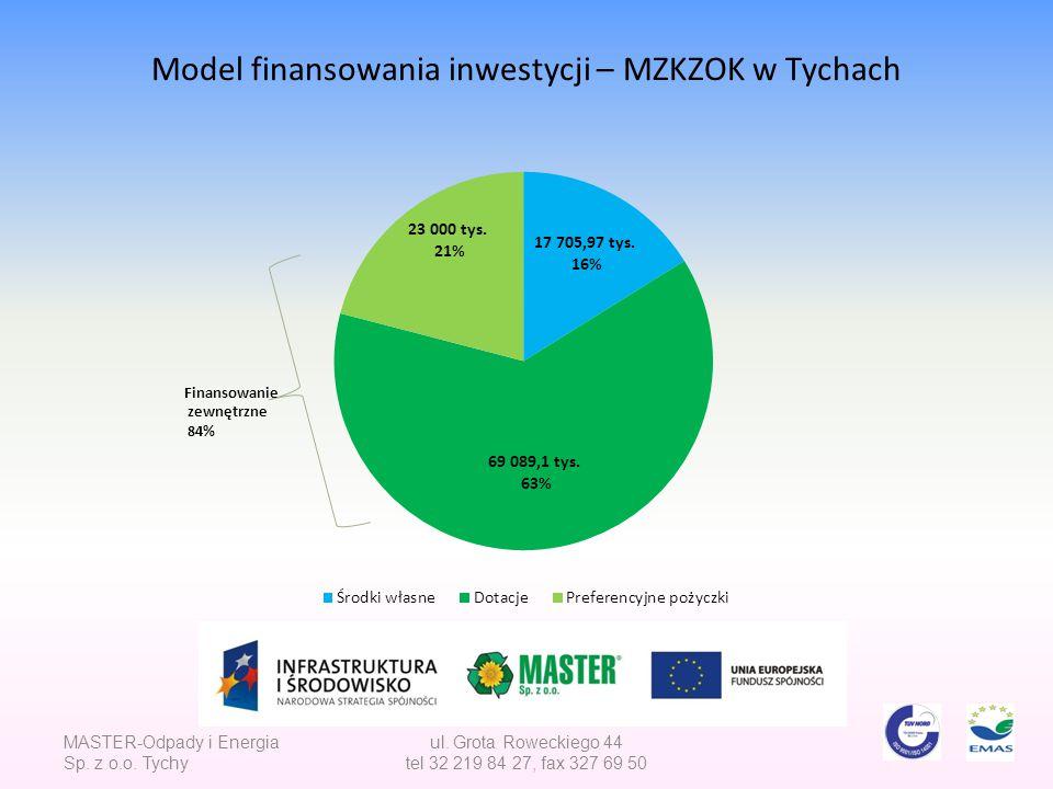 Model finansowania inwestycji – MZKZOK w Tychach MASTER-Odpady i Energia Sp. z o.o. Tychy ul. Grota Roweckiego 44 tel 32 219 84 27, fax 327 69 50