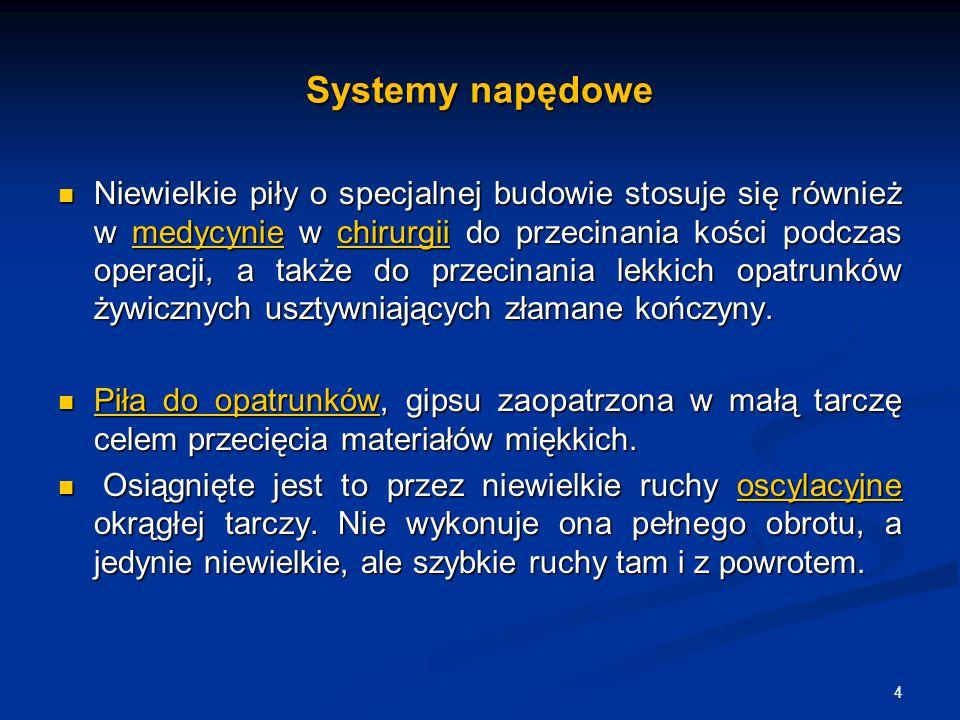 Systemy napędowe Piła jest też atrybutem np.św.