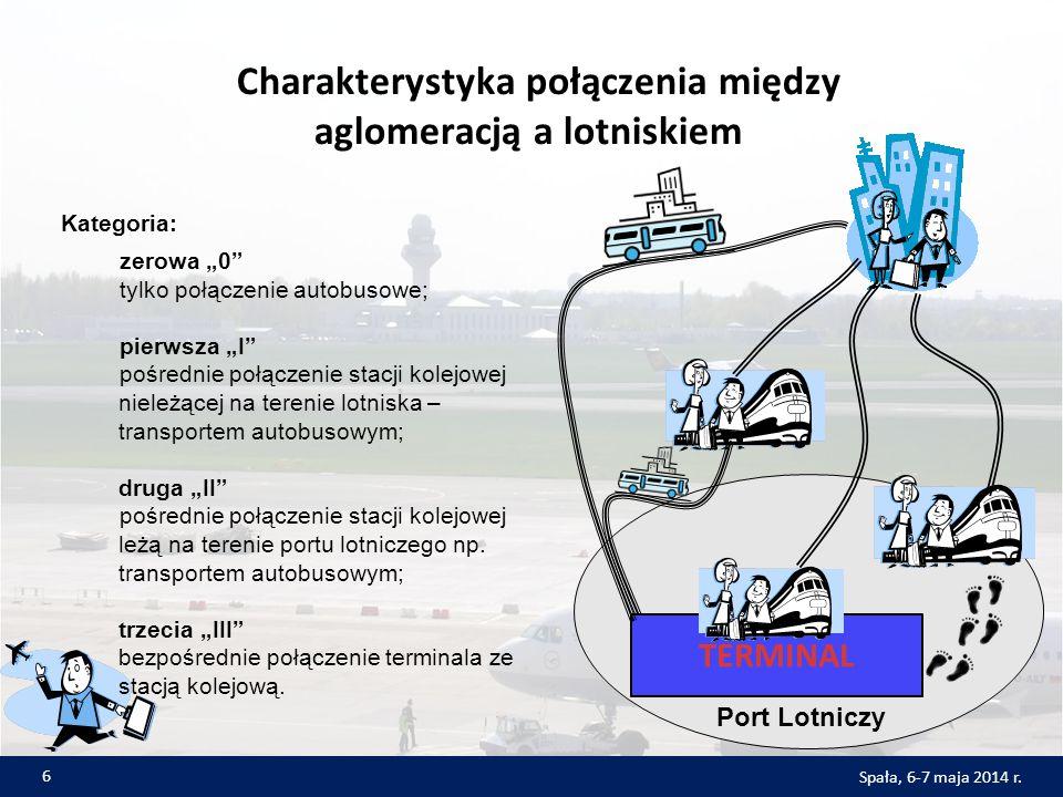 Charakterystyka połączenia między aglomeracją a lotniskiem 6 Spała, 6-7 maja 2014 r.