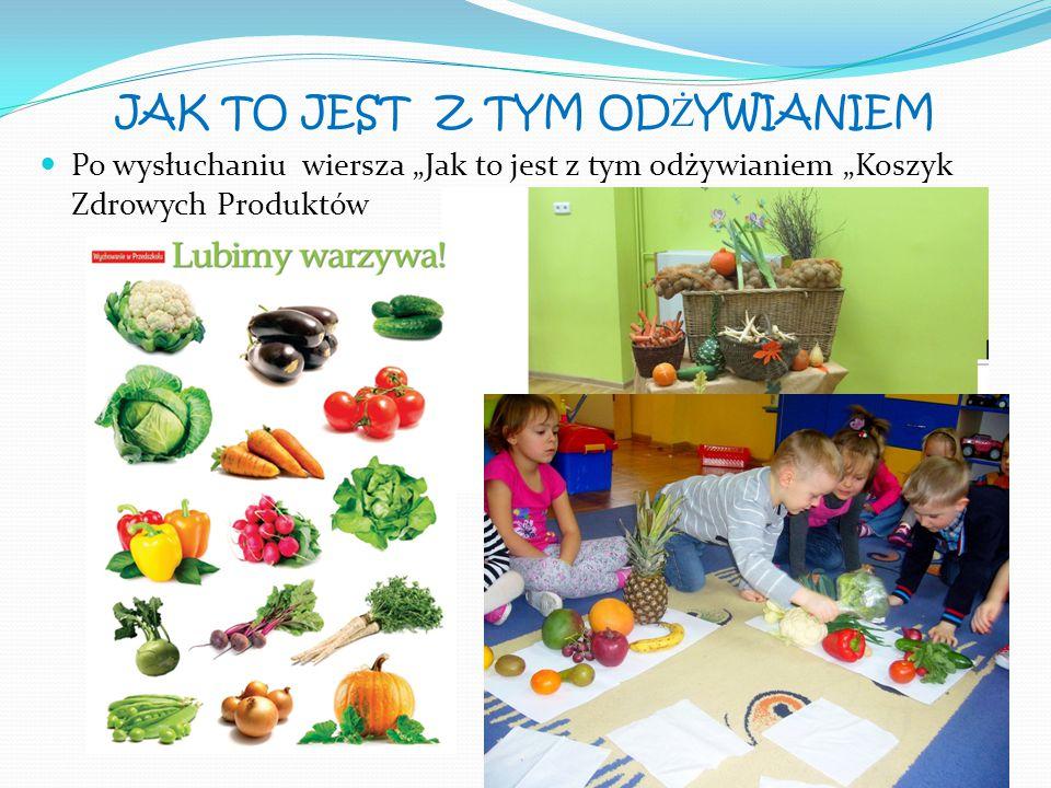 """JAK TO JEST Z TYM OD Ż YWIANIEM Po wysłuchaniu wiersza """"Jak to jest z tym odżywianiem """"Koszyk Zdrowych Produktów"""