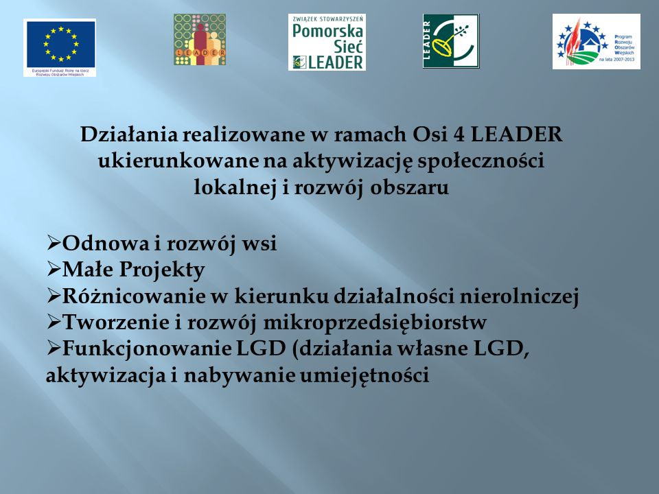 Odnowa i rozwój wsi - Beneficjenci: jednostki samorządu terytorialnego, związki wyznaniowe oraz organizacje pozarządowe (OPP) - Działania inwestycyjne: zrealizowane oraz w trakcie realizacji ok.