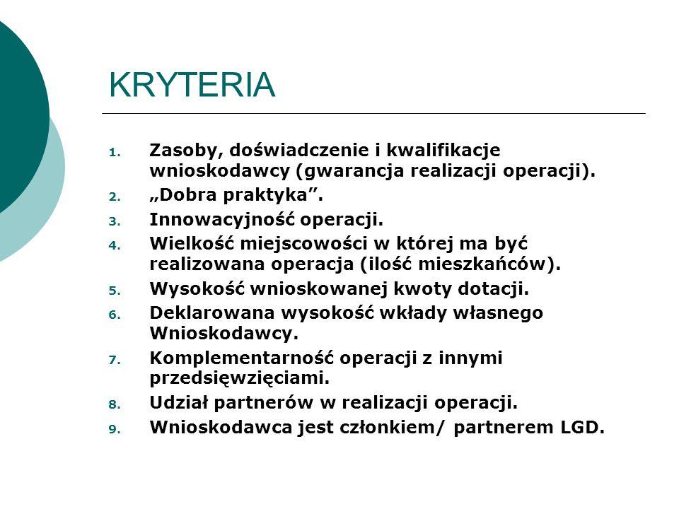 """KRYTERIA 1. Zasoby, doświadczenie i kwalifikacje wnioskodawcy (gwarancja realizacji operacji). 2. """"Dobra praktyka"""". 3. Innowacyjność operacji. 4. Wiel"""