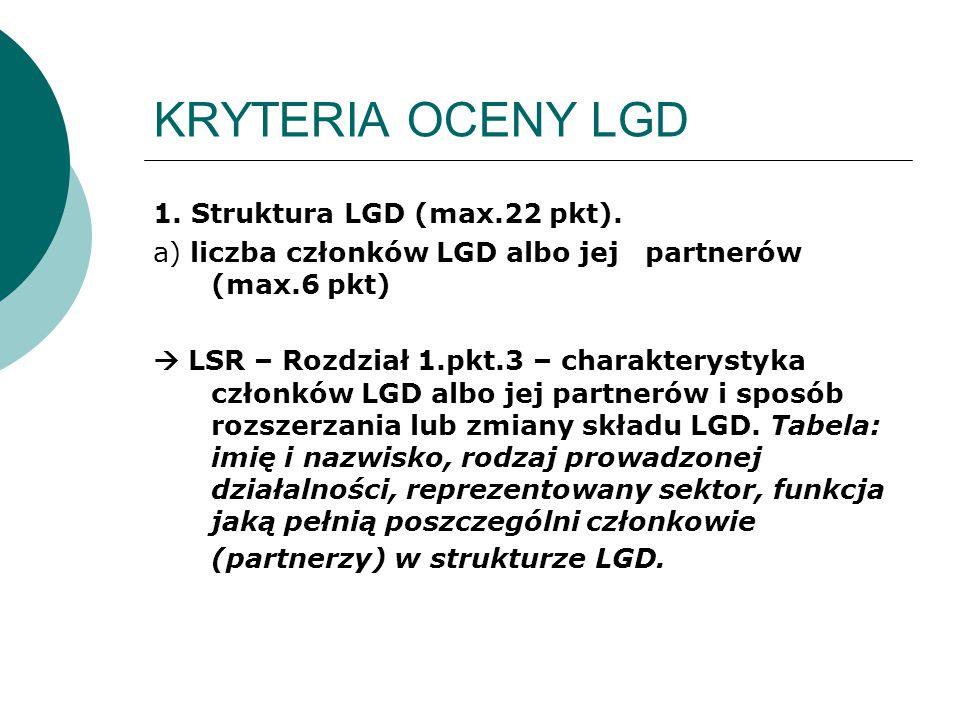 KRYTERIA OCENY LGD 1. Struktura LGD (max.22 pkt). a) liczba członków LGD albo jej partnerów (max.6 pkt)  LSR – Rozdział 1.pkt.3 – charakterystyka czł