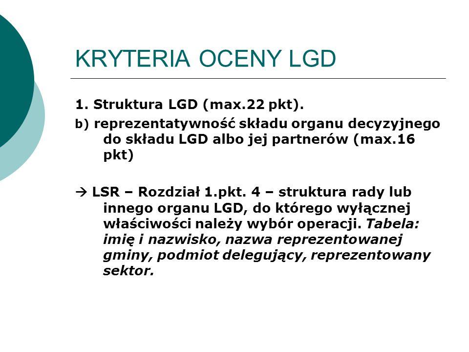KRYTERIA OCENY LGD 1. Struktura LGD (max.22 pkt). b) reprezentatywność składu organu decyzyjnego do składu LGD albo jej partnerów (max.16 pkt)  LSR –