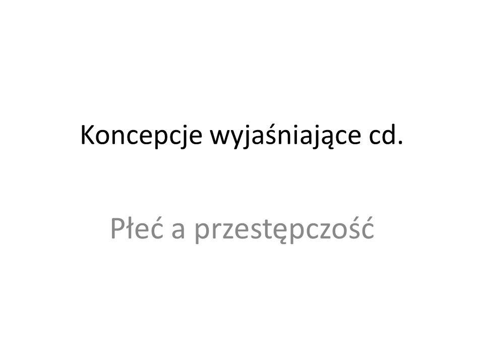 Koncepcje wyjaśniające cd. Płeć a przestępczość