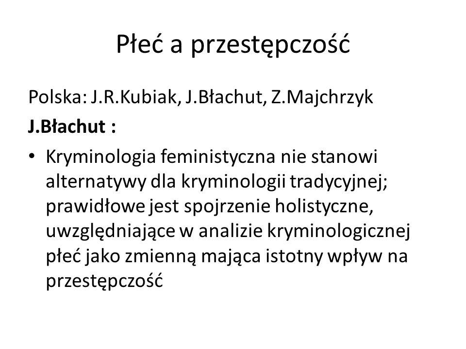Polska: J.R.Kubiak, J.Błachut, Z.Majchrzyk J.Błachut : Kryminologia feministyczna nie stanowi alternatywy dla kryminologii tradycyjnej; prawidłowe jes