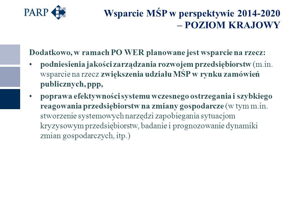 Wsparcie MŚP w perspektywie 2014-2020 – POZIOM KRAJOWY Dodatkowo, w ramach PO WER planowane jest wsparcie na rzecz: podniesienia jakości zarządzania rozwojem przedsiębiorstw (m.in.