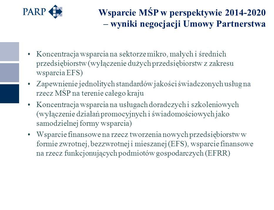 Wsparcie MŚP w perspektywie 2014-2020 – wyniki negocjacji Umowy Partnerstwa Koncentracja wsparcia na sektorze mikro, małych i średnich przedsiębiorstw (wyłączenie dużych przedsiębiorstw z zakresu wsparcia EFS) Zapewnienie jednolitych standardów jakości świadczonych usług na rzecz MŚP na terenie całego kraju Koncentracja wsparcia na usługach doradczych i szkoleniowych (wyłączenie działań promocyjnych i świadomościowych jako samodzielnej formy wsparcia) Wsparcie finansowe na rzecz tworzenia nowych przedsiębiorstw w formie zwrotnej, bezzwrotnej i mieszanej (EFS), wsparcie finansowe na rzecz funkcjonujących podmiotów gospodarczych (EFRR)
