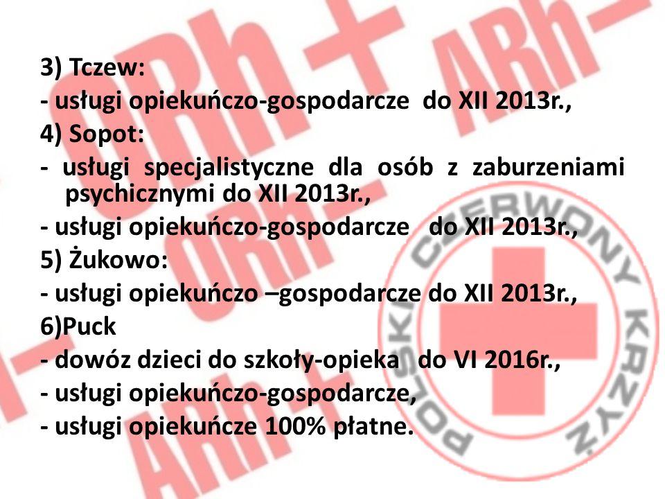 3) Tczew: - usługi opiekuńczo-gospodarcze do XII 2013r., 4) Sopot: - usługi specjalistyczne dla osób z zaburzeniami psychicznymi do XII 2013r., - usłu